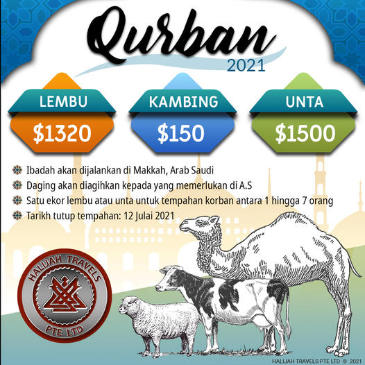 Halijah Travel Qurban 2021