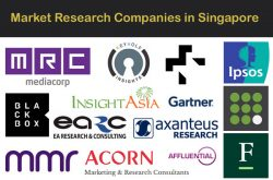 List of Market Research Companies in Singapore