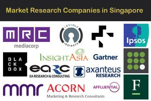 Market Research Companies in Singapore