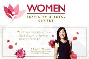 Women Fertility & Fetal Centre